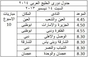جدول دورى الخليج العربى 2014 الاسبوع 10 300x197 جدول مواعيد مباريات دوري الامارات لكرة القدم 2014 دوري الخليج العربي