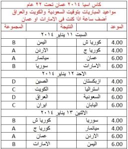 جدول كاس اسيا 2014 عمان 1 257x300 جدول كأس اسيا تحت 22 للمنتخبات الاولمبية 2014 في عمان و مواعيد المباريات للمجموعات