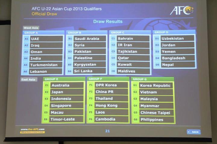 موعد مباريات جدول كاس اسيا للمنتخبات الاوليمبية 2014 فى عمان تحت 22 سنة