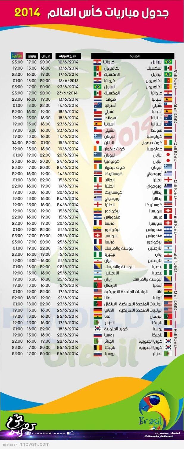 توقيت مباريات كاس العالم 2014 مباريات كل المجموعات لكل المباريات