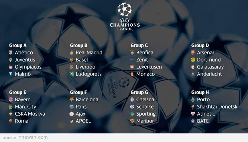 مجموعات دوري ابطال اوروبا 2014-2015