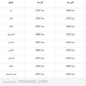 سعر الحديد 300x300 سعر الحديد والاسمنت في مصر اليوم ضمن تقرير اسعار مواد البناء من كل المصانع