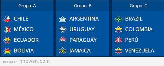 كوبا امريكا 2015 جدول مواعيد مباريات كأس كوبا امريكا بتشيلي 2015