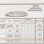 رابعة ابتدائي الفيوم 150x150 جدول امتحانات صفوف النقل الابتدائي بالفيوم الترم الاول 2015