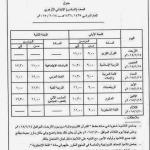 جدول امتحان الشهادة الابتدائية الازهرية الفصل الدراسي الأول 2015 لكل المحافظات
