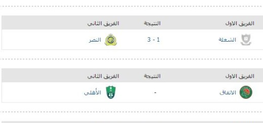 Matches table Saudi Crown Prince Cup 2015