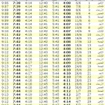 اجادير 150x150 امساكية رمضان 2016/1437 كل الدول العربية و العواصم العالمية