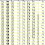 اسيوط 150x150 امساكية رمضان 2016/1437 كل الدول العربية و العواصم العالمية
