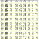 الاسكندرية 150x150 امساكية رمضان 2016/1437 كل الدول العربية و العواصم العالمية