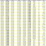 الجيزة 150x150 امساكية رمضان 2016/1437 كل الدول العربية و العواصم العالمية