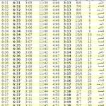 الدمام 150x150 امساكية رمضان 2016/1437 كل الدول العربية و العواصم العالمية