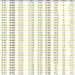 الرياض 150x150 امساكية رمضان 2016/1437 كل الدول العربية و العواصم العالمية
