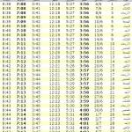 الشارقة 150x150 امساكية رمضان 2016/1437 كل الدول العربية و العواصم العالمية