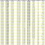 الطائف 150x150 امساكية رمضان 2016/1437 كل الدول العربية و العواصم العالمية