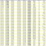 المدينة المنورة 150x150 امساكية رمضان 2016/1437 كل الدول العربية و العواصم العالمية