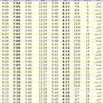 جدة 150x150 امساكية رمضان 2016/1437 كل الدول العربية و العواصم العالمية