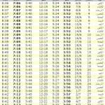 رأس الخيمة 150x150 امساكية رمضان 2016/1437 كل الدول العربية و العواصم العالمية