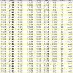 طنجة 150x150 امساكية رمضان 2016/1437 كل الدول العربية و العواصم العالمية
