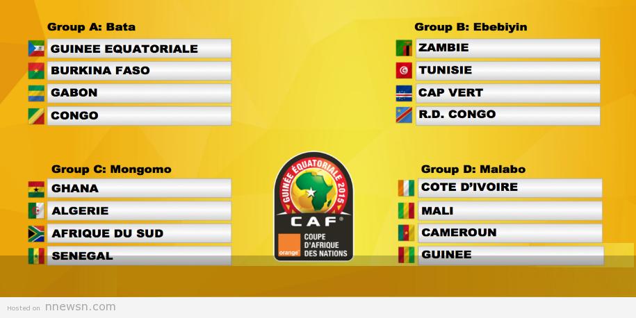 377125 dreambox sat.com  نتيجة قرعة كأس الامم الافريقية 2017 وقائمة المنتخبات في المجموعات الاربعة