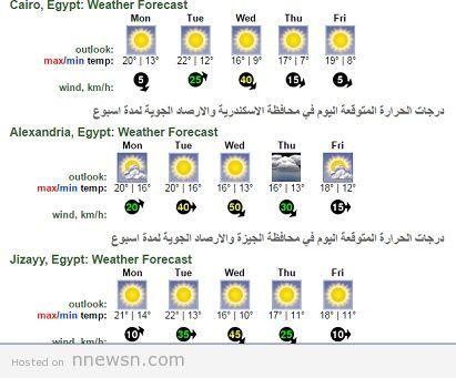طقس درجات الحرارة المتوقعة في مصر هذا الاسبوع