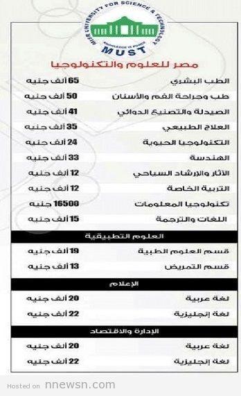 مصر للعلوم والتكنولوجيا المصروفات الدراسية لكليات جامعة مصر للعلوم والتكنولوجيا 2017/2018