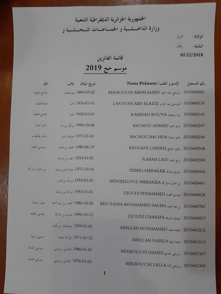 1 نتيجة حج القرعة بالجزائر 1440ه hajj عبر الديوان الوطني وموقع وزارة الداخلية